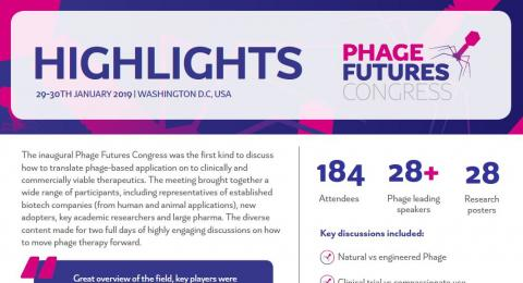 Phage Futures Europe | Kisaco Research