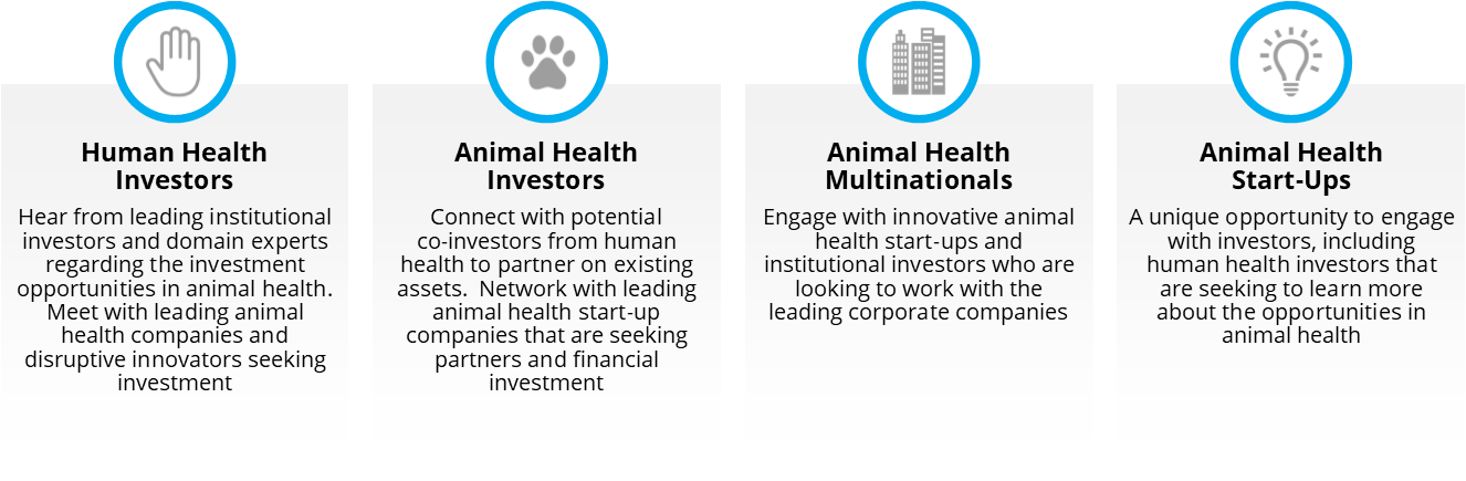 Who attends Animal Health Investment USA